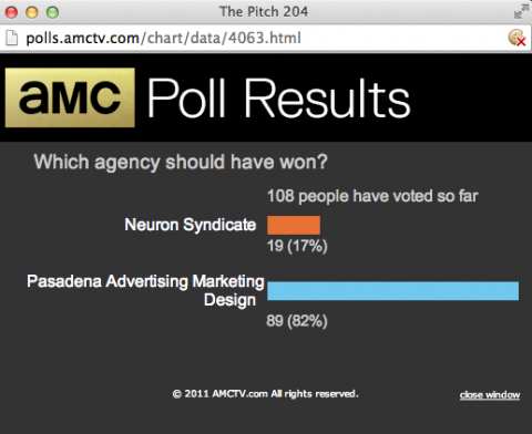 PADV, AMC, The Pitch, The creative process, Poll, Who Should Have Won, 2013-09-06